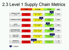 balanced scorecard supply chain Balanced scorecard for public food procurement  july 2014 1  in the supply chain by businesses that have been inspected and certified to appropriate standards.