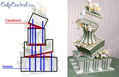 Come Montare una torta  http://cakecentral.com/images/articles/balance_construction.jpg