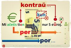 #migo #esperanto #prepozicio #kontraŭ #per #por #kun #eŭro
