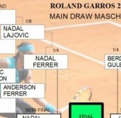 Tennis, Roland Garros 2014, analisi delle semifinali: out la Errani, avanza la Petkovic