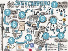 Workshop: 10 Tips to get Started Sketchnoting.