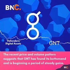 Golem Price Analysis: Technicals lean bullish  #Golem #priceanalysis #GNT #digitalasset #cryptocurrencyinvesting #cryptocurrencylife #cryptocurrencytraining  #cryptocurrencytraders #cryptocurrency #cryptocurrencies #cryptonews #cryptotrading #cryptocurrencynews #cryptotrade #cryptolife #cryptoworld #cryptomining #cryptomeme #cryptography #cryptocurrencyeducation  #cryptocurrencyinviestments #cryptocurrencyinvestment  #cryptocurrency_for_dummies  #cryptocurrencyinvesting  #cryptocurrencylife… Crypto Mining, Cryptocurrency News, Crypto Currencies, Pinterest Blog, Brave, Finance, Investing, Education, Digital