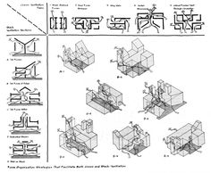 One important aspect of the building design and construction after is the study of air routes inside the building and how to get perfect natural ventilation. Chinese Architecture, Sustainable Architecture, Sustainable Design, Architecture Details, Environmental Architecture, Solar Chimney, Environmental Analysis, Revit, Roof Shapes