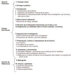 Características y función de los informes de resultados.
