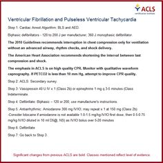 Photo: ACLS 2014 Unofficial Cheat Sheet- VF and PVT