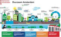 Afbeeldingsresultaat voor energiemix verdeling co2 uitstoot nederland 2017