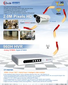 IP Cameras and HVR