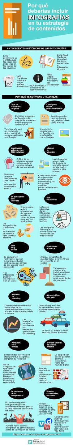 Por qué usar infografías en tu estrategia de contenidos #infografia #infographic #marketing