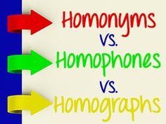 Homonyms vs. homophones vs. homographs. Do you know the difference?