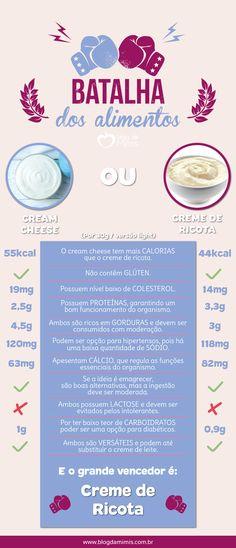 Batalha dos alimentos: creme de ricota X cream cheese - Blog da Mimis #creamcheese #creme #ricota #dieta #light #pão