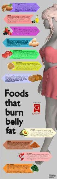 Food that burn belly fat: