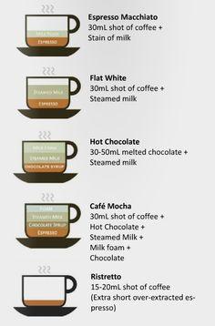 costa coffee manual professional user manual ebooks u2022 rh gogradresumes com Costa Coffee Machine Coffee Beans