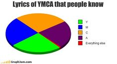 20 Invaluable Pie Charts | The Poke: