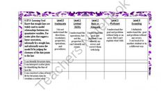 Editable 8th Grade Math Checklist:  Statistics and Probability  from SisterBBB from SisterBBB on TeachersNotebook.com (30 pages)  - Editable Learning Goals for Statistics and Probability