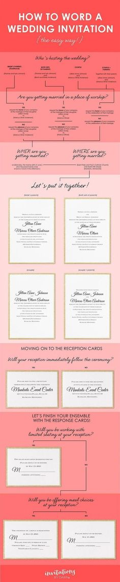 Learn how to word your wedding invitation ensemble with this fun and easy… #weddinginfographic