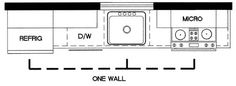 Single Wall or Straight Kitchen Layout - Dura Supreme