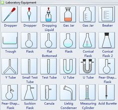 List of Important and basic laboratory equipment's
