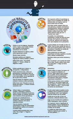 aLeXduv3: Estilos básicos de Aprendizaje