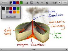 Turn your iPad into a 'Smart Board'