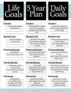 5 year plan example …