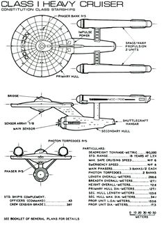 Exceptional Schematic Rendering Of Constitution Class Starship