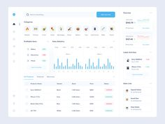 Sales Management Dashboard by Choirul Syafril Sales Management, Dashboard Ui, Dashboard Design, Ui Web, Website, Line Chart, Periodic Table, Finance, Web Design