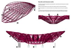 London Aquatics Center / Zaha Legacy Roof ARUP Structural Diagram (With Text)-615.jpg