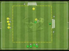 Drible, situação 1 x 1 com finalização - YouTube Soccer Drills, Soccer Training, 1, Hockey, Youtube, Sports, Warm, Soccer Practice, Training