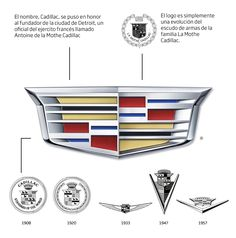 cadilla significado e historia del logo