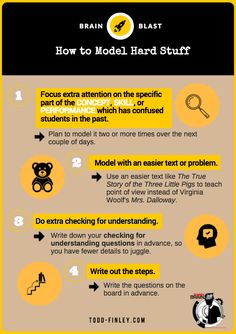 13 best teaching strategies images on pinterest teaching how to model hard stuff fandeluxe Image collections
