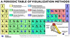 periodic table family definition essay definition of families of elements configurations identify the halogens as a family families on the periodic table - Periodic Table Definition