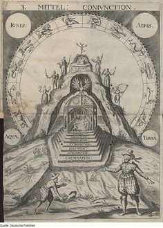 The Fundamental Teachings of Ancient Alchemy and Hermeticism - Part 2 : ...