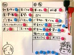 家事育児分担への道  f:id:akasuguope02:20160210153246p:plain