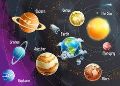 Astronomi og rommet – trendy fototapeter – Photowall