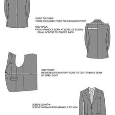 How to Measure Garments – Put This On