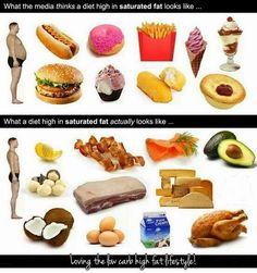 According to UK Health guidelines, you should include low-saturated-fat foods into your diet as much as possible, while avoiding foods high in saturated fat. Healthy Diet Recipes, Low Carb Recipes, Healthy Dishes, Eat Healthy, Saturated Fat Foods, Uk Health, Health Tips, Best Weight Loss Foods, Fat Loss Diet