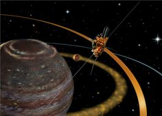 ULYSSES AT JUPITER, To reach its final polar orbit around the Sun, chosen in order to chart the heliosphere at all solar latitudes, Ulysses needed a gravitational pull from Jupiter.