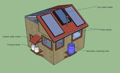 This 185 sq. ft. off-grid solar tiny house design was submitted as part of LaMar's off grid tiny house design contest where you can win up to $500 if you submit a design before 6/30/14. Jonathan Ma...