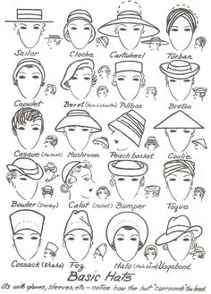 KNOW YOUR FASHION : the names for various styles of hats shown in this vintage visual guide is a wonderful tool .✔BWC