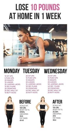 5 key exercises that help lose belly fat - fitness exercise motivation - Workout Fitness Workouts, Fitness Herausforderungen, Health Fitness, Workout Routines, Morning Workout Routine, 1 Week Workout, Home Exercise Routines, Physical Fitness, 10 Minute Workout