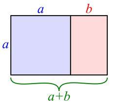 SimilarGoldenRectangles - Goldener Schnitt – Wikipedia
