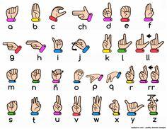 Spanish sign language alphabet