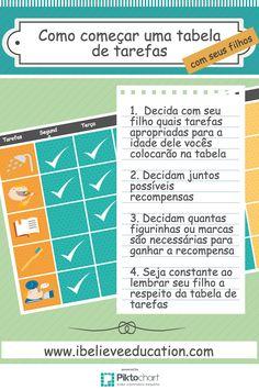 Como começar uma tabela de tarefas com seus filhosibelieveeducation