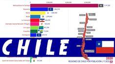 Chile | População de 1940 a 2020 Chile, 1940, Geography, Bar Chart, Youtube, Lakes, Chili Powder, Chili, Youtubers