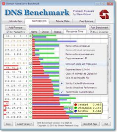 Find out if your DNS servers are actually the fastest. You'll be surprised :)