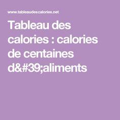 10 meilleures images du tableau tableau calorie | Calories des aliments, Calories et Tableau des ...