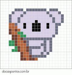 koala chart