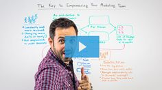 15 trucos para mejorar el SEO con contenido