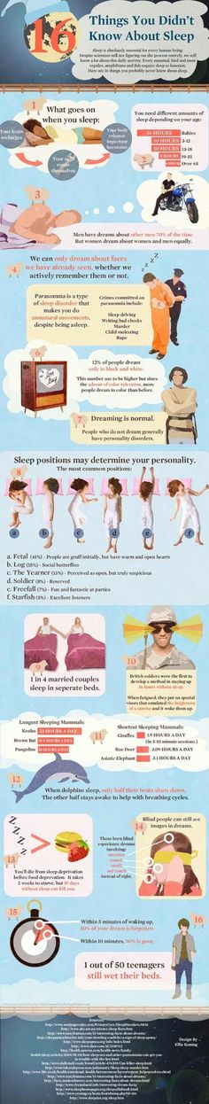 16 things you didn't know about sleep.