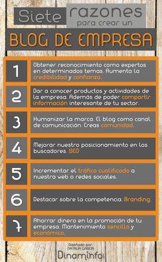 7 razones para crear un blog de empresa #infografia #infographic #socialmedia